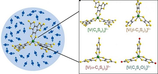 One day powerful quantum supercomputers could be made from molecules like these -- vanadium complexes.