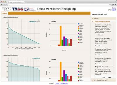 The Texas Ventilator Stockpiling tool computes optimal solutions for central and regional ventilator stockpiles based on expected peak-week ventilator demands. These demands can either be provided by the user, or imported from the Texas Pandemic Flu Forecasting tool.  Credit: Dr. Lauren Ancel Meyers, The University of Texas at Austin, Texas Advanced Computing Center