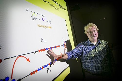 Ken Dill explains the supercomputational model that shows how certain molecules fold and bind together in the evolution of chemistry into biology, a key step to explain the origins of life.